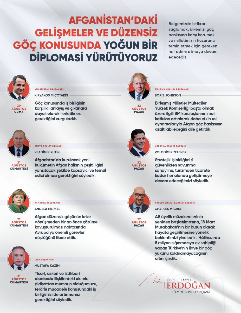 Cumhurbaşkanı Erdoğan: Afganistan konusuyla ilgili yoğun diplomasi yürütüyoruz #1