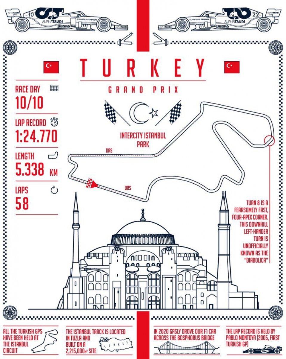 F1 takımlarından Türkiye Grand Prix sine özel posterler #3
