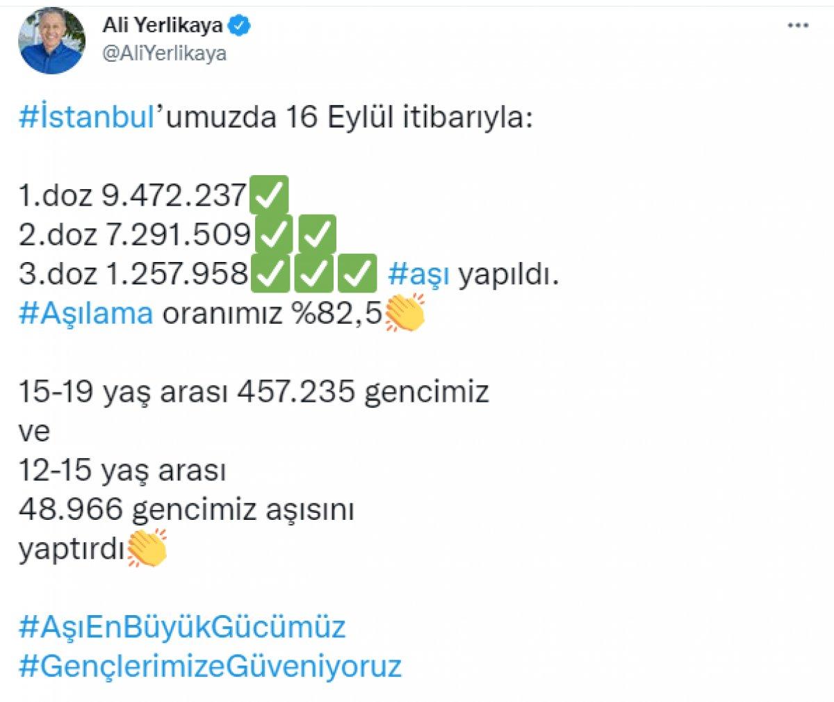 İstanbul da aşılama oranı 82,5 oldu #1