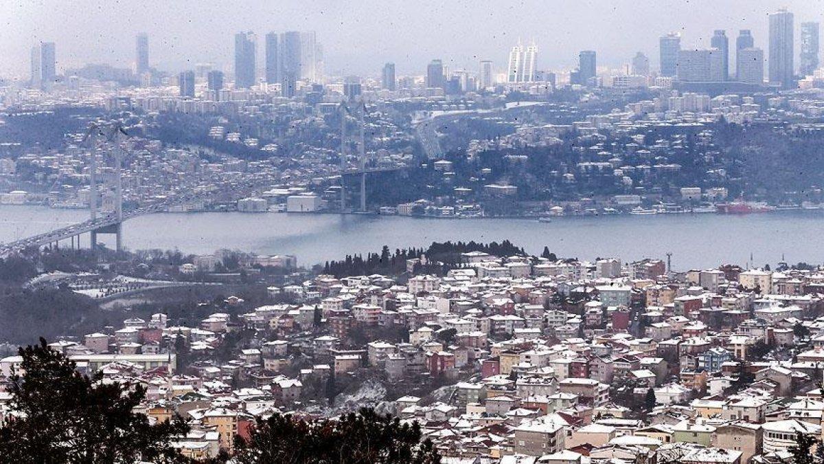 İstanbul da satılık daire fiyatlarının artma nedenleri ve ilçe ilçe daire fiyatları #4