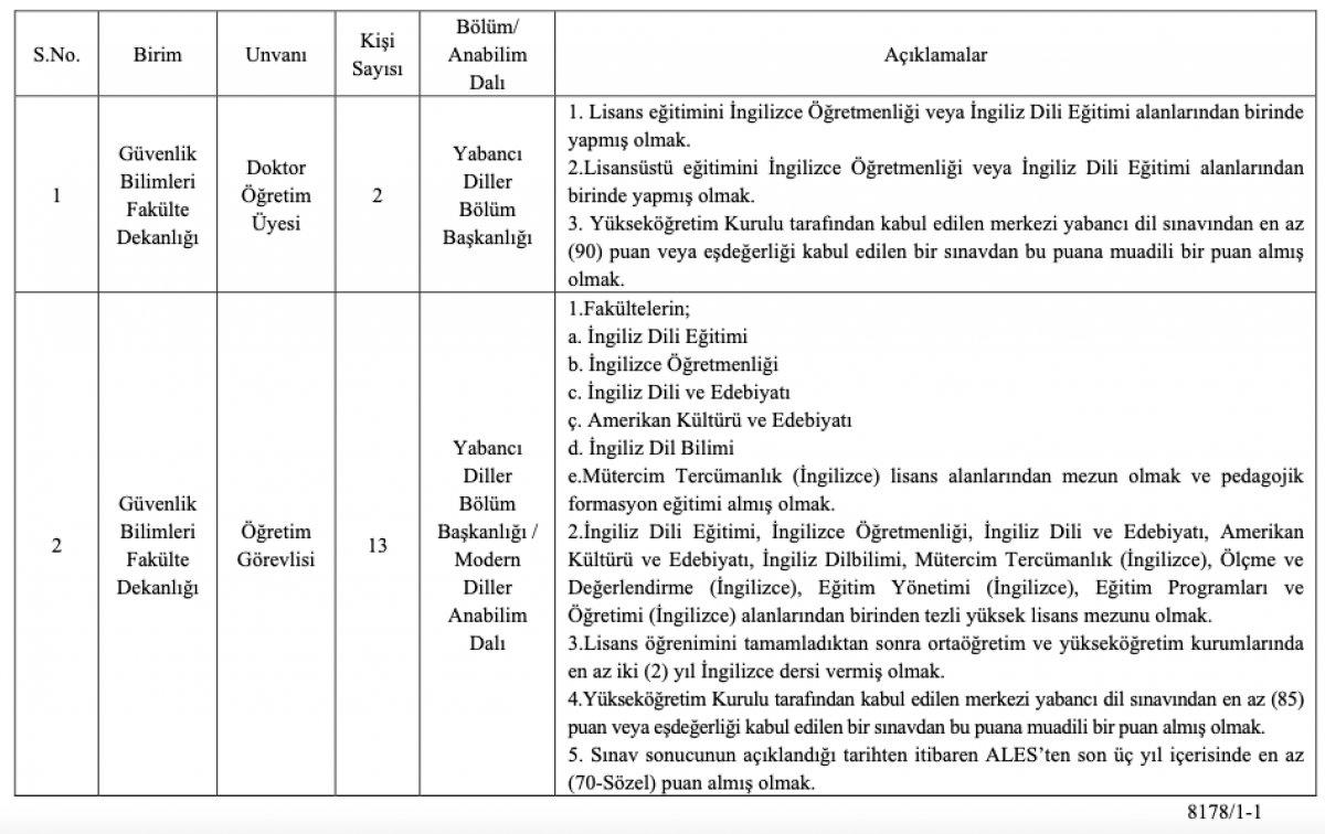 Jandarma ve Sahil Güvenlik Akademisine 15 akademisyen alımı yapılacak #2