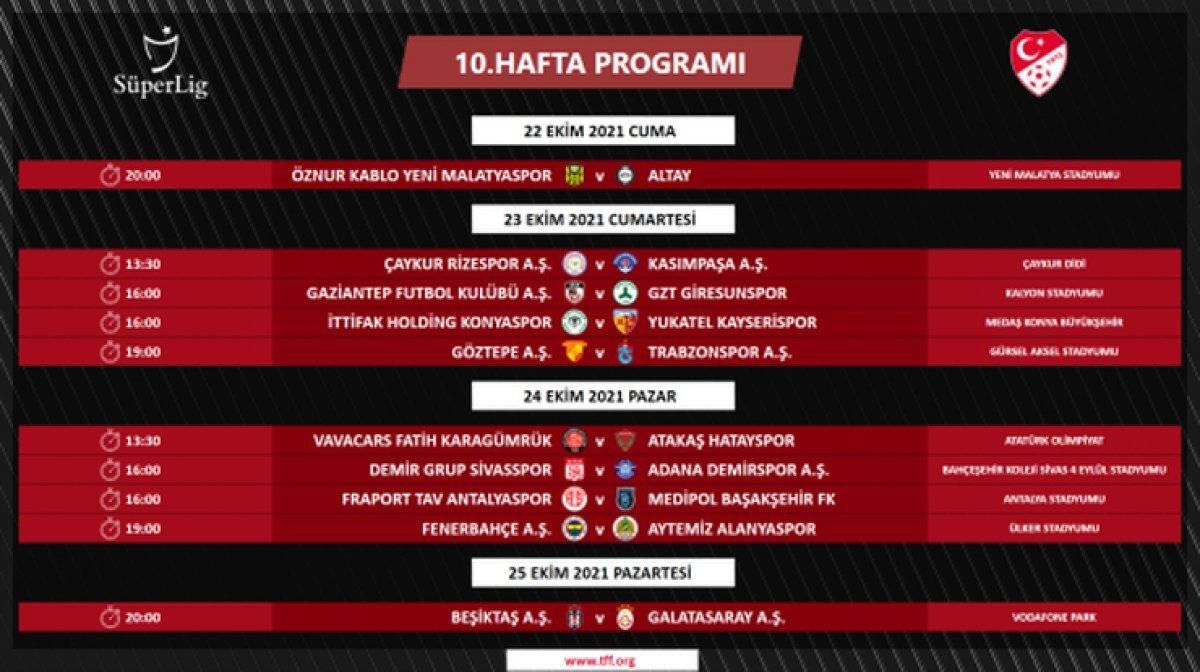 Süper Lig de 4 ile 16.hafta arası programı açıklandı #7
