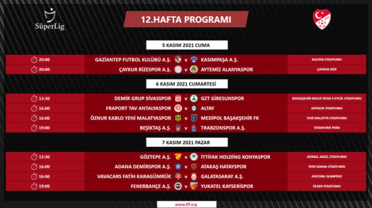 Süper Lig de 4 ile 16.hafta arası programı açıklandı #8