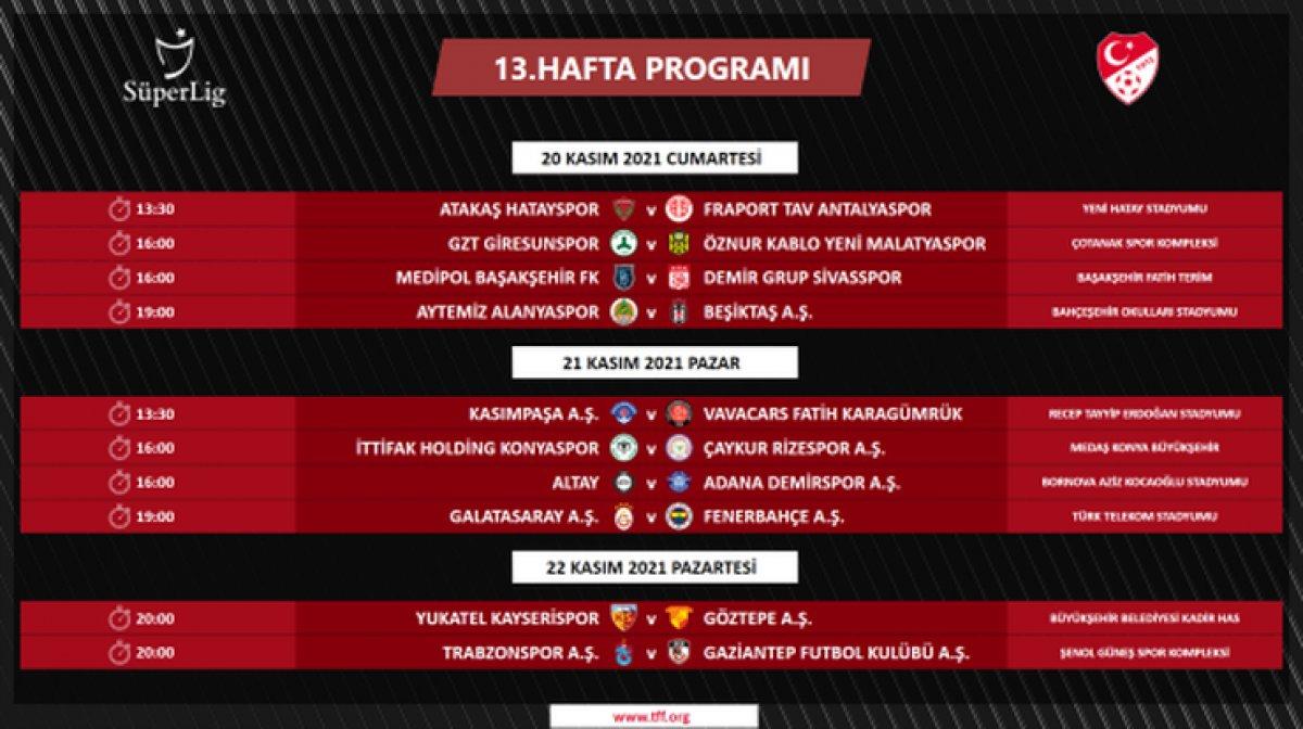 Süper Lig de 4 ile 16.hafta arası programı açıklandı #9