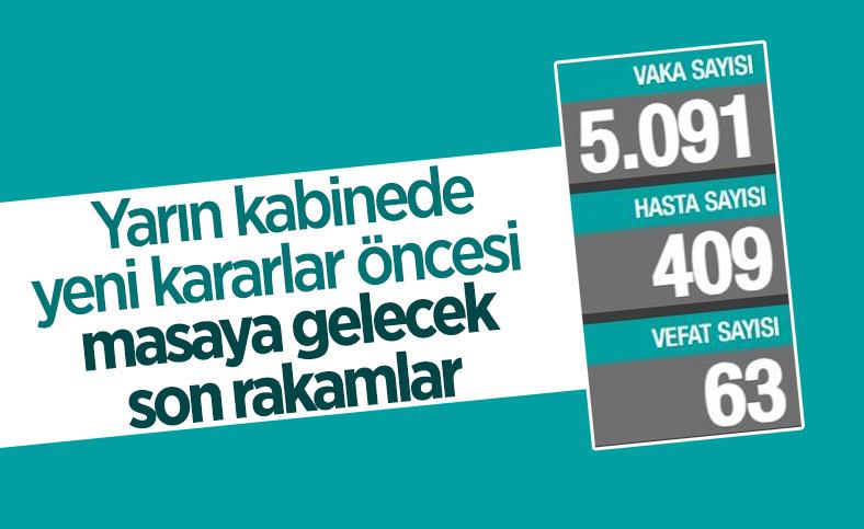 20 Haziran Türkiye'de koronavirüs tablosu