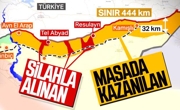 Türkiye#039;nin istediği güvenli...