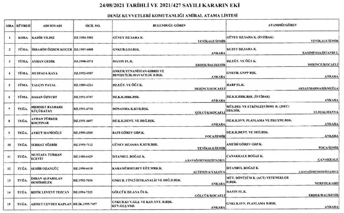 Türk Silahlı Kuvvetleri nde yeni atamalar Resmi Gazete de #13